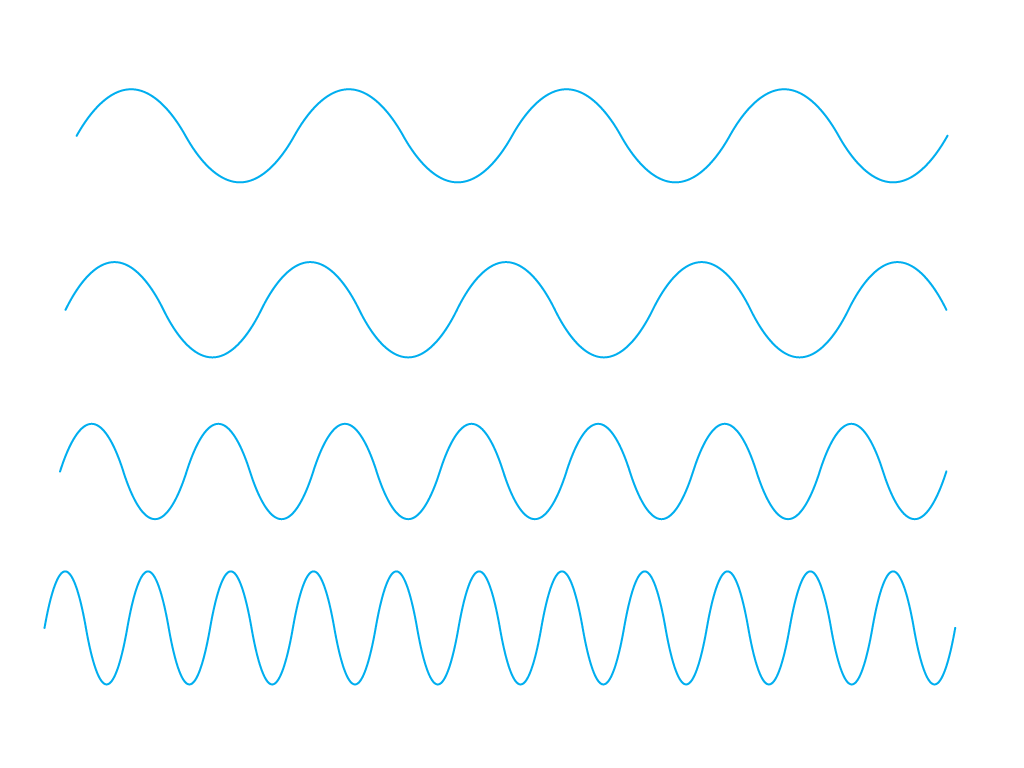 Wave tool example
